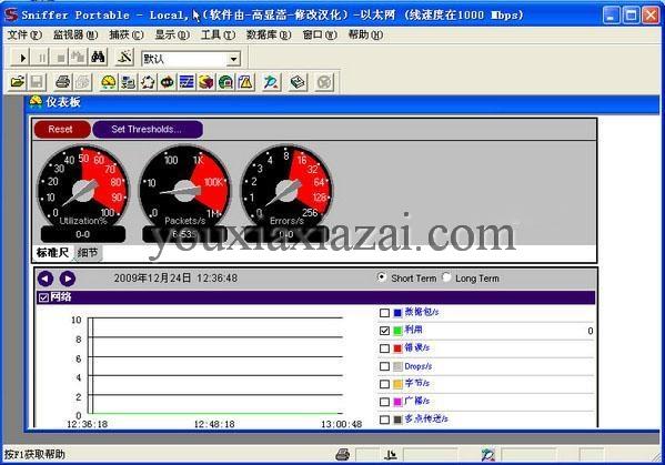 sniffer pro 4.7.5綠色版 網絡抓包工具 sniffer抓包工具