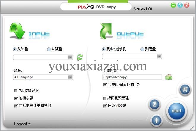 Plato DVD Copy汉化中文版
